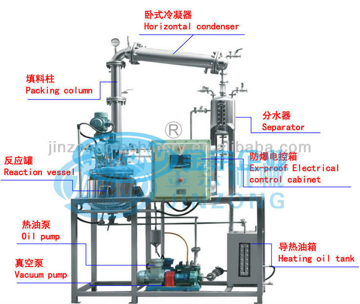 Pharmaceutical Intermediate Process Pilot and Large Scale Plant Turnkey Solution