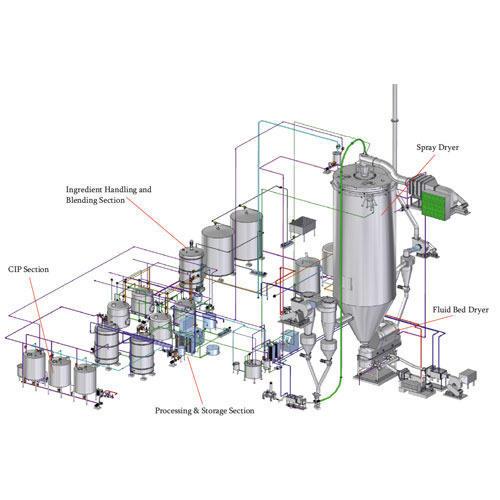 Coffee Whitener Coffee Creamer Plant Homogenizer Mixing Machine