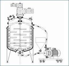 Mixing Tanks in Juice & Beverage Industries
