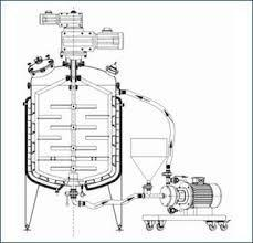 Stainless Steel Mixing Tank with Inline Homogenizer Mayonnaise Manufacturing Plant
