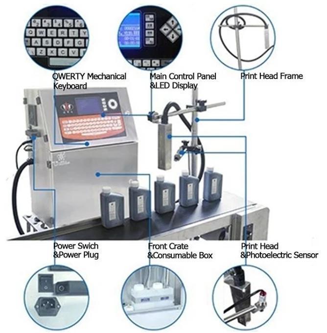 Automatic Inkjet Date Printer Coding Machine