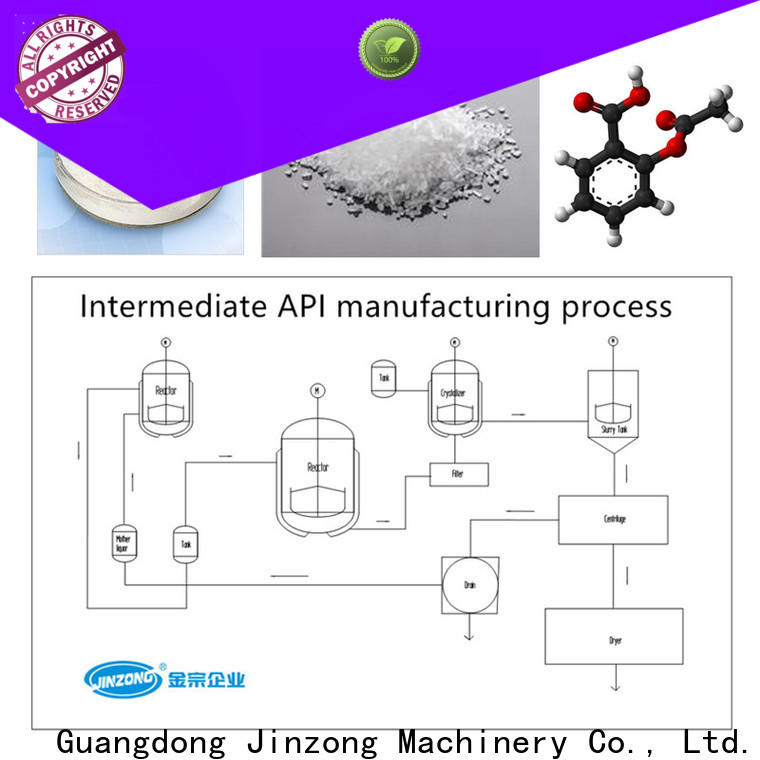 Jinzong Machinery good quality ointment manufacturing machine factory for pharmaceutical