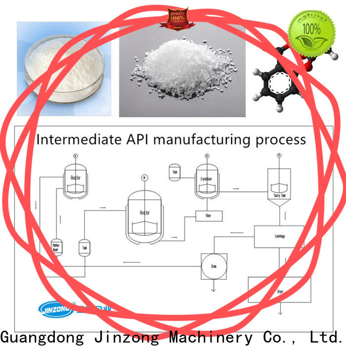latest preparation of pharmaceutical process machine factory for reflux