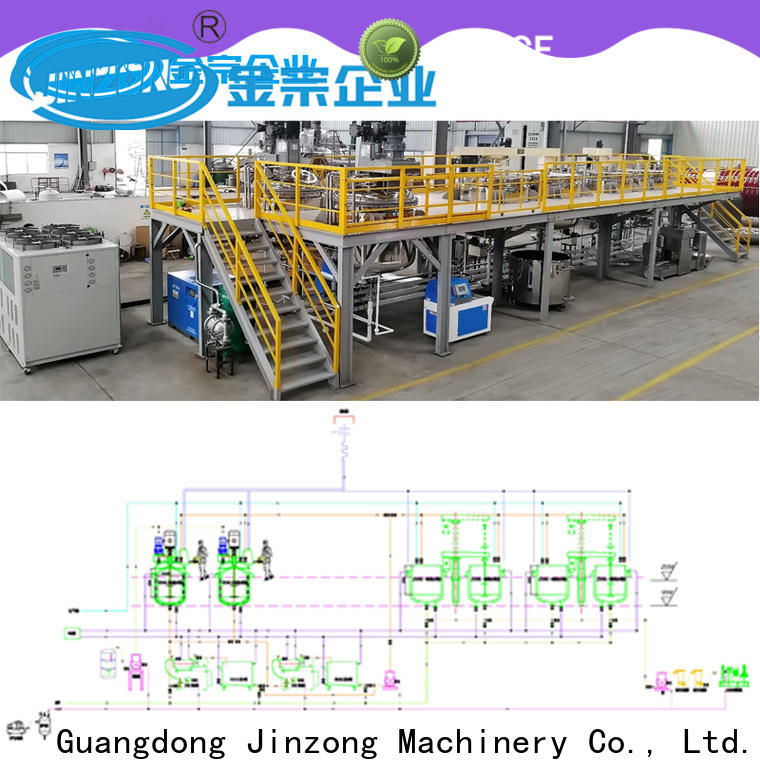 Jinzong Machinery capacious metal paint production line equipment manufacturers for factory
