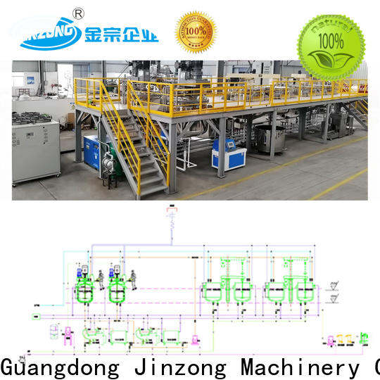 best texture paint machine for business for stationery industry