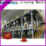 latest disperser external suppliers for The construction industry