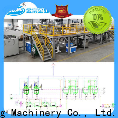 Jinzong Machinery top outdoor wall coating production line high speed for factory