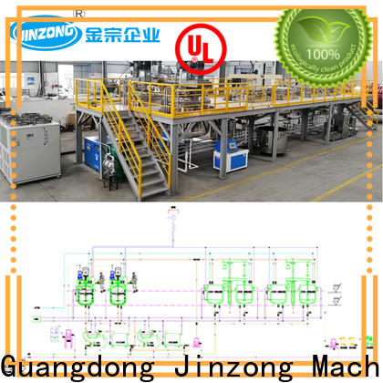 Jinzong Machinery speed polyurethane paint production line manufacturers