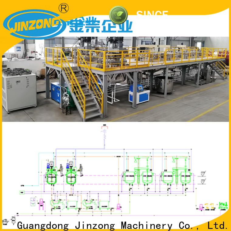 best chocolate candy maker machine for business for distillation