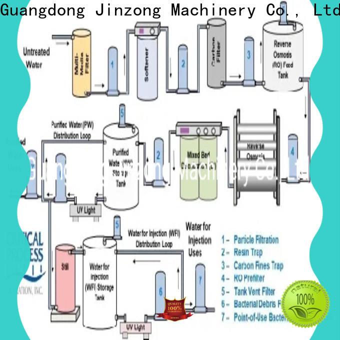 pharmaceutical packaging equipment