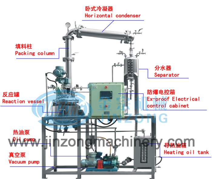 Jinzong Machinery professional chemical equipment supply company for stationery industry-1
