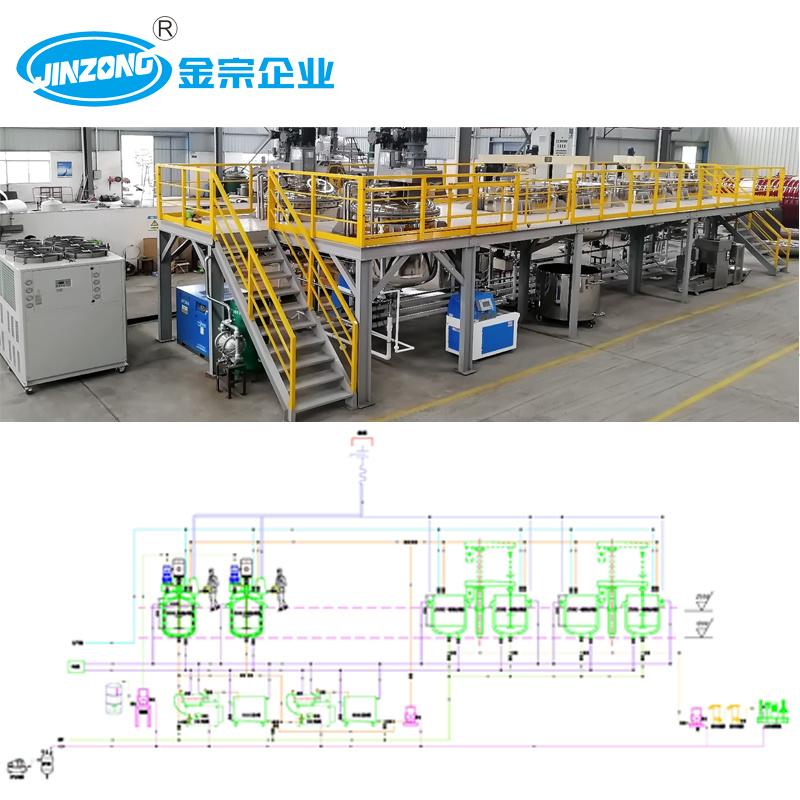 Jinzong Machinery realiable plastic-machine factory for industary-1