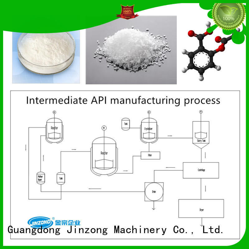 Jinzong Machinery top Synthesis reactor suppliers for reflux